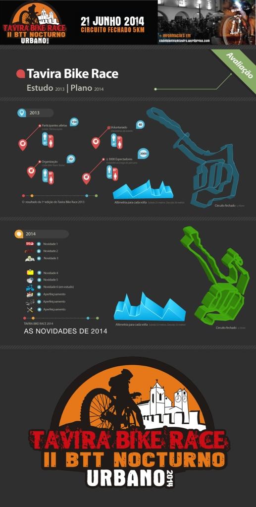 TBR2014_Infographics